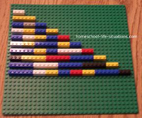 lego multipication
