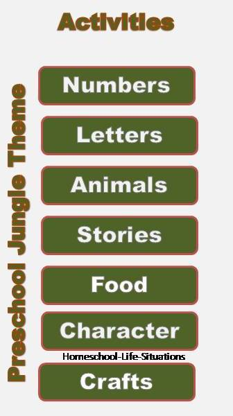 Use a preschool jungle theme to teach your child.